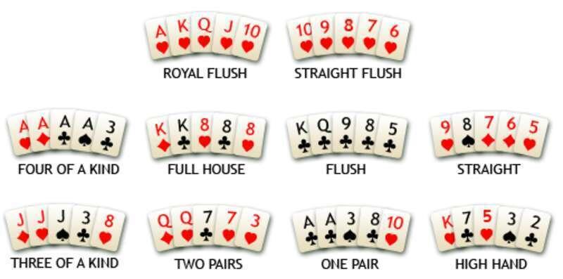 กฎ Poker ที่บางทีคุณอาจพลาดไป