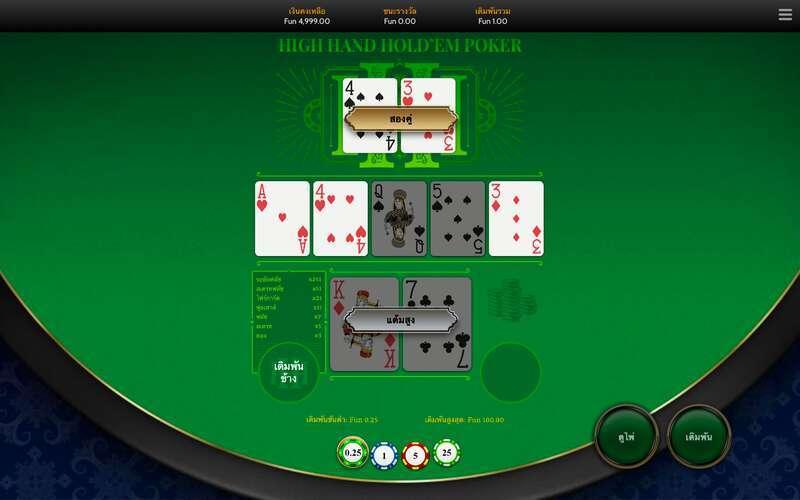 คุณรู้ Poker เล่นยังไง อย่างถ่องแท้แล้วใช่ไหม
